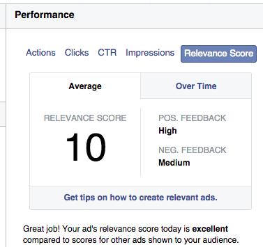 Relevance Score trên Facebook - Điểm chất lượng của quảng cáo Facebook